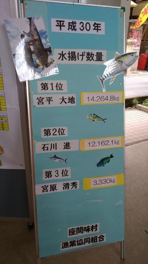 産業まつり2019漁獲高.jpg